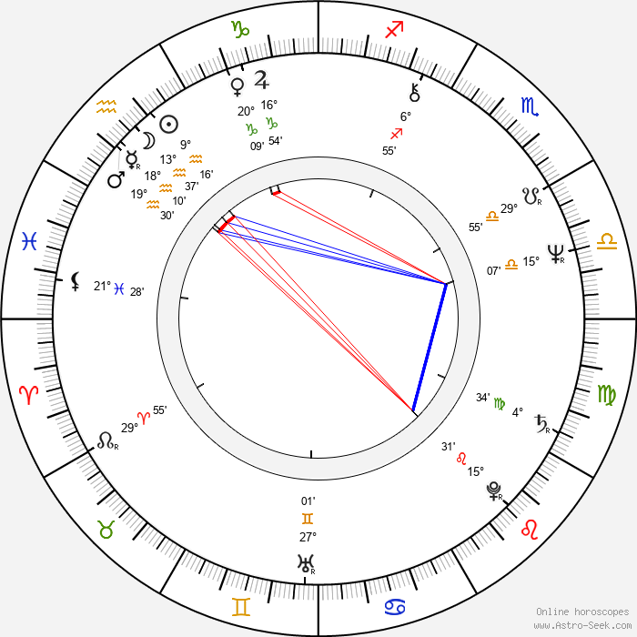 Stefan Diestelmann - Birth horoscope chart