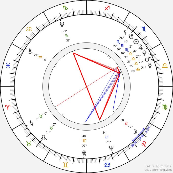 Štefan Figura - Birth horoscope chart