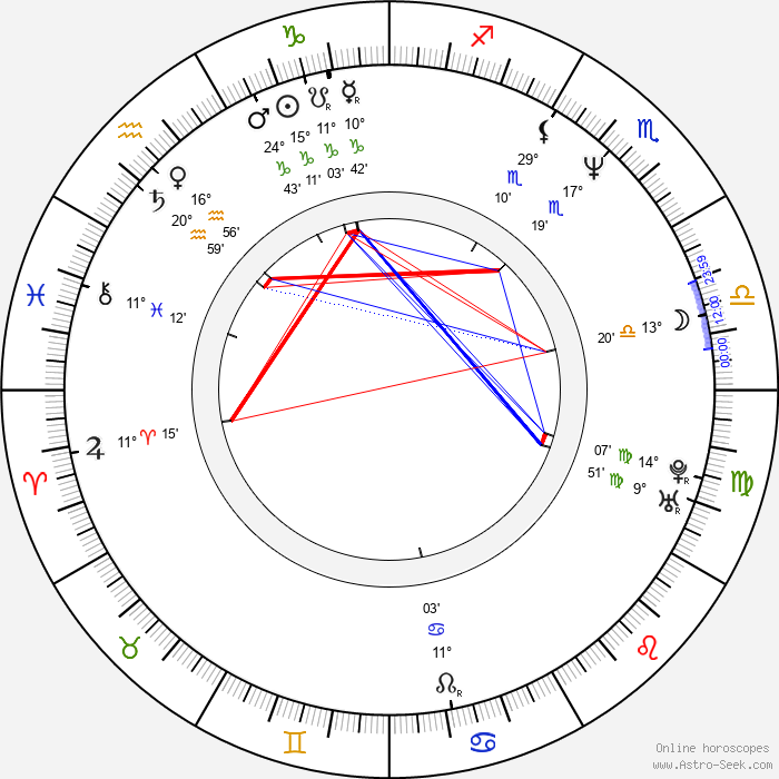 Stefan Fjeldmark - Birth horoscope chart