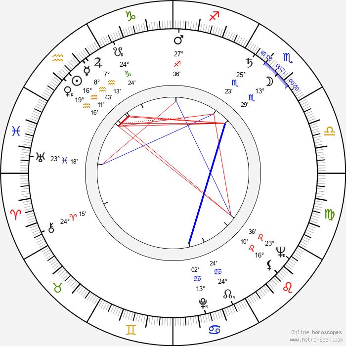 Stefan Gierasch - Birth horoscope chart