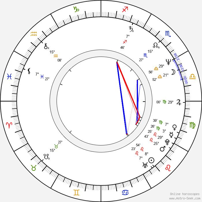 Stefan Gubser - Birth horoscope chart