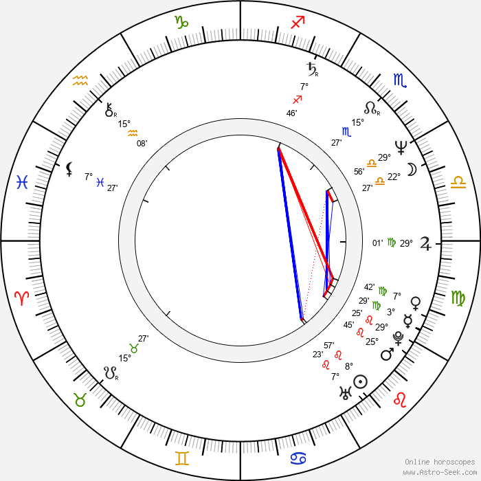 Stefan Gubser - Birth horoscope chart