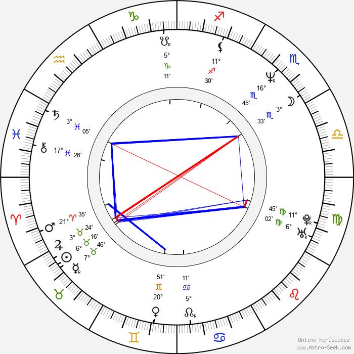 Stefan Weinert - Birth horoscope chart