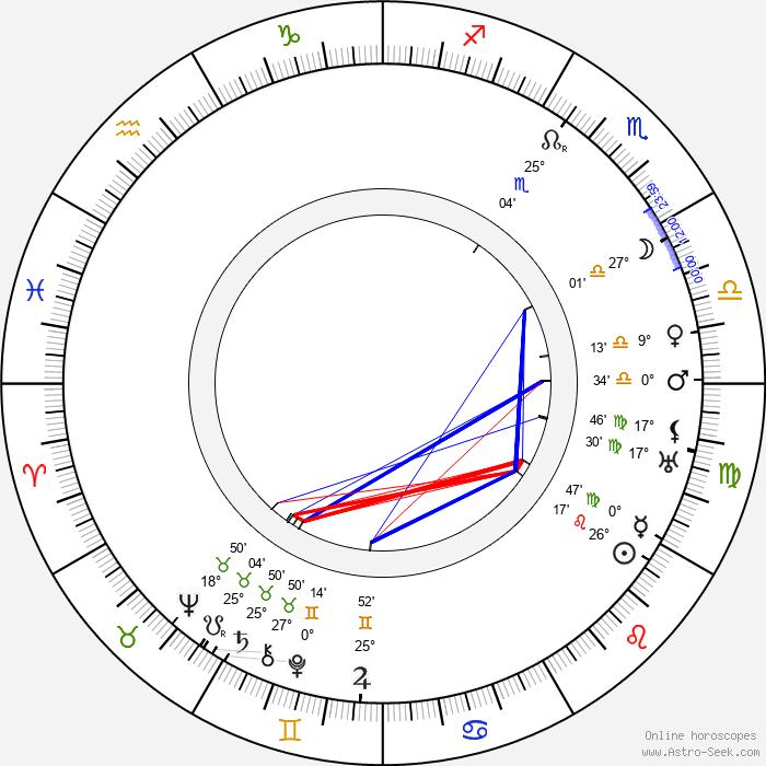 Stefania Betcherowa - Birth horoscope chart