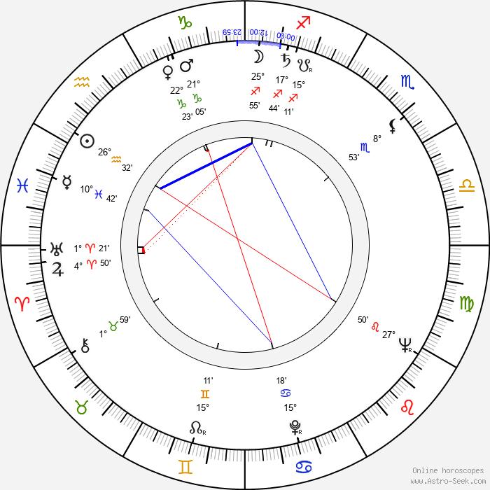 Stefania Iwinska - Birth horoscope chart