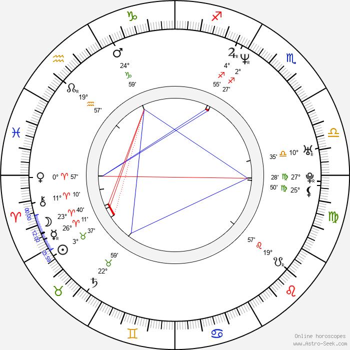 Stefania Rocca - Birth horoscope chart