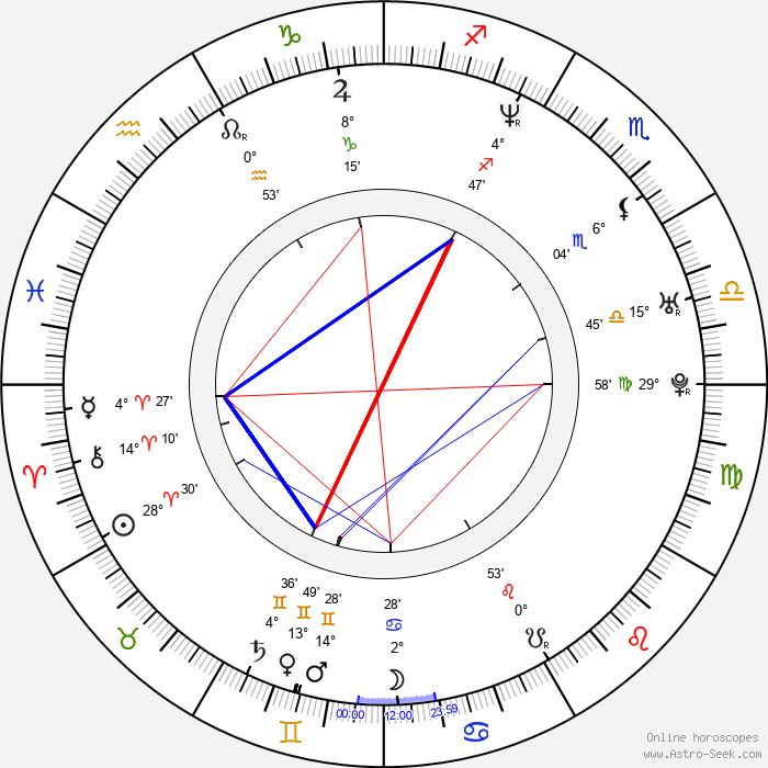 Stefanie Schmid - Birth horoscope chart