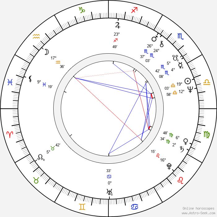 Stefano Antonucci - Birth horoscope chart