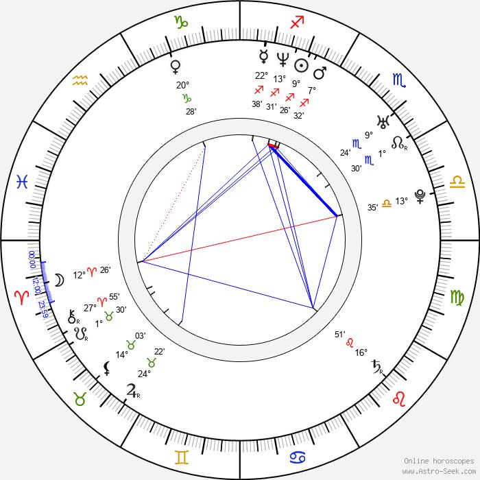 Steffen Simestad - Birth horoscope chart
