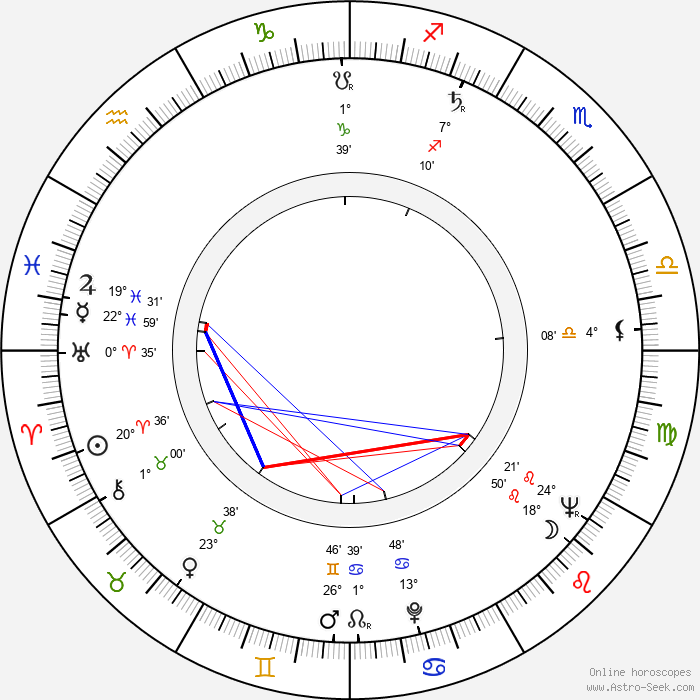 Steffen Zacharias - Birth horoscope chart