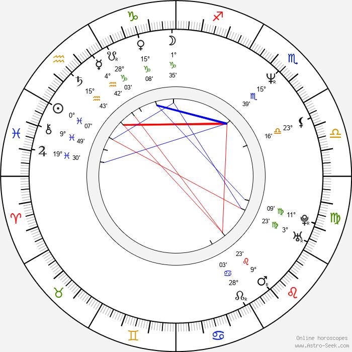 Steffi Kühnert - Birth horoscope chart