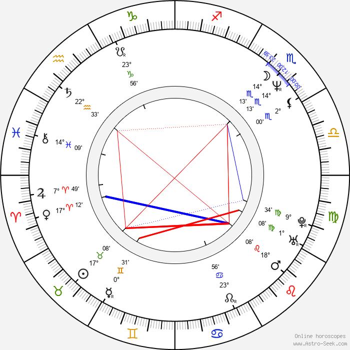 Stella Gonet - Birth horoscope chart