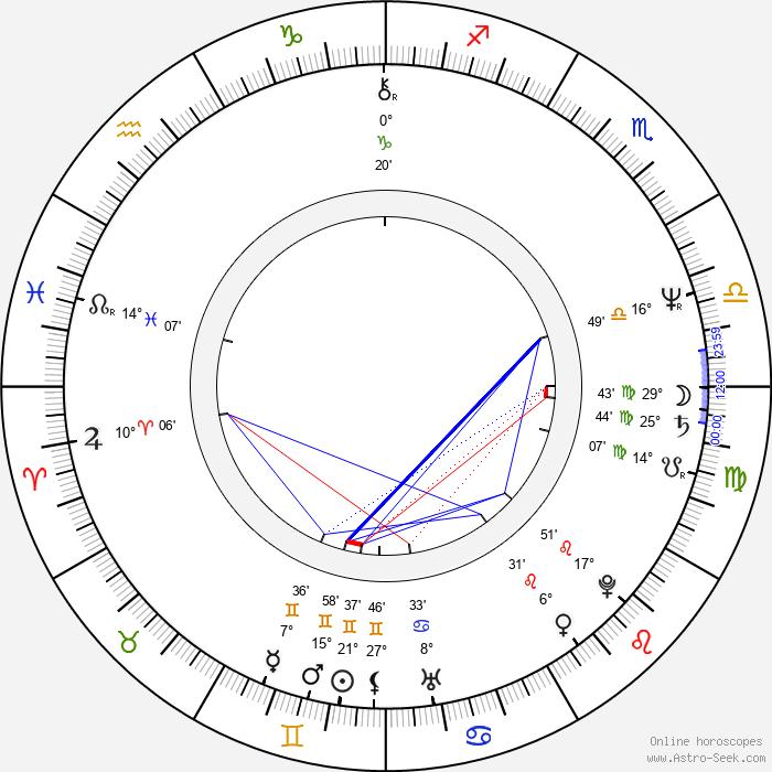 Stellan Skarsgård - Birth horoscope chart