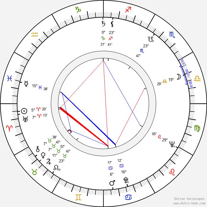 Stelvio Massi - Birth horoscope chart
