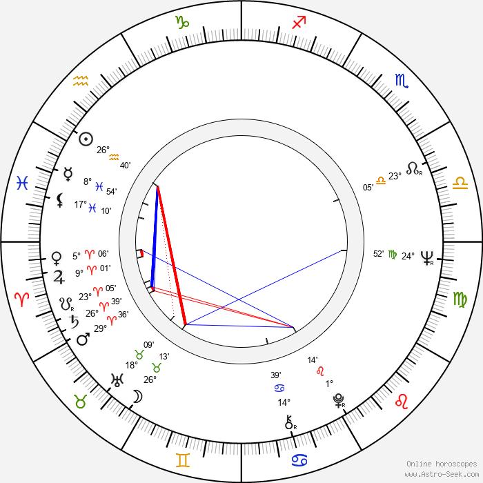 Sten Bramsen - Birth horoscope chart