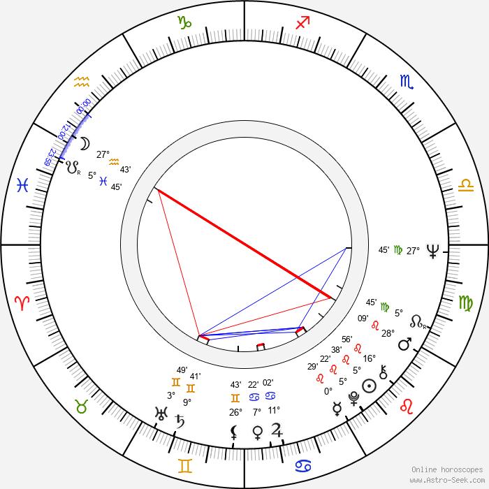 Sten Nadolny - Birth horoscope chart