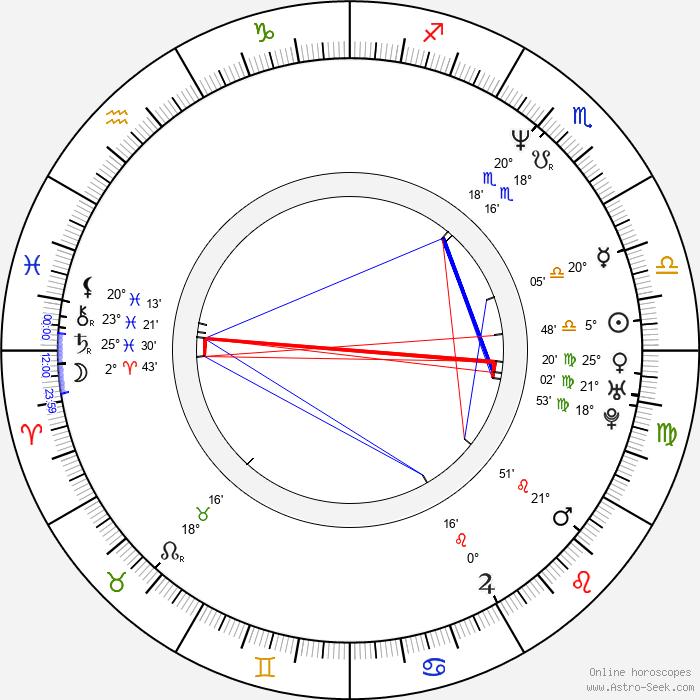 Stephan Komandarev - Birth horoscope chart