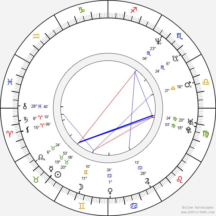Stéphane Allagnon - Birth horoscope chart