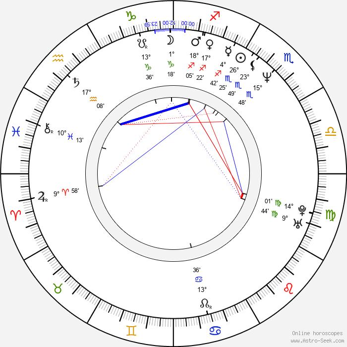 Stéphane Bierry - Birth horoscope chart