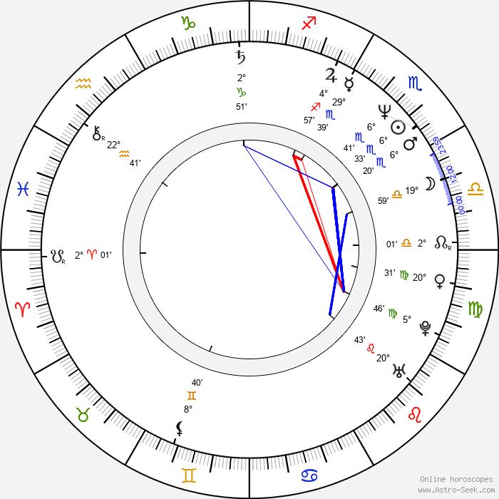 Stephanie Allain - Birth horoscope chart