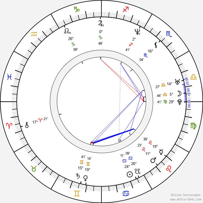 Stephanie Beaton - Birth horoscope chart
