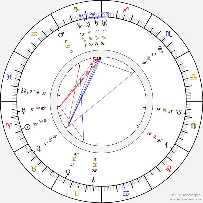 Stephanie Cayo - Birth horoscope chart
