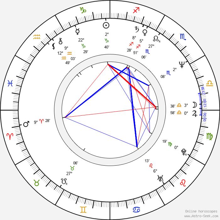 Stephanie Hodge - Birth horoscope chart