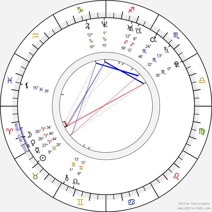 Stephanie Leon - Birth horoscope chart