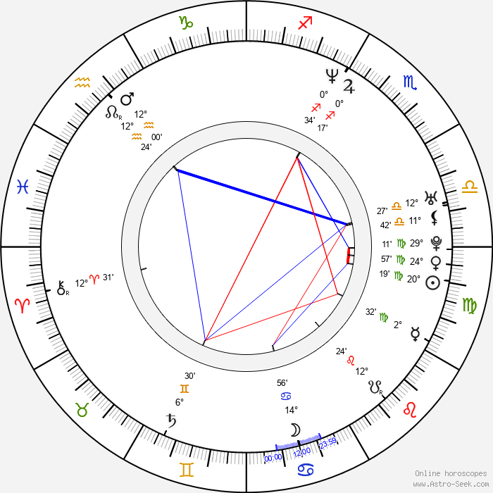 Stephanie Love - Birth horoscope chart