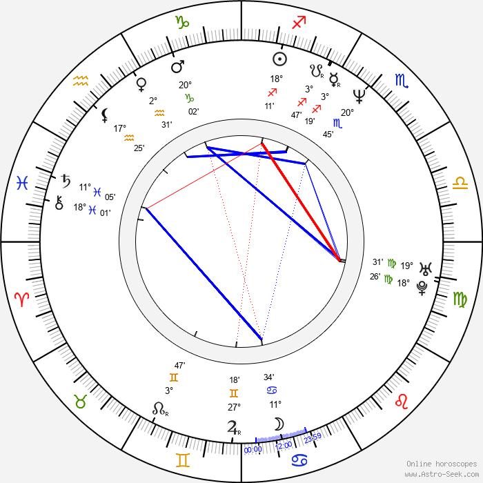 Stephanie Morgenstern - Birth horoscope chart