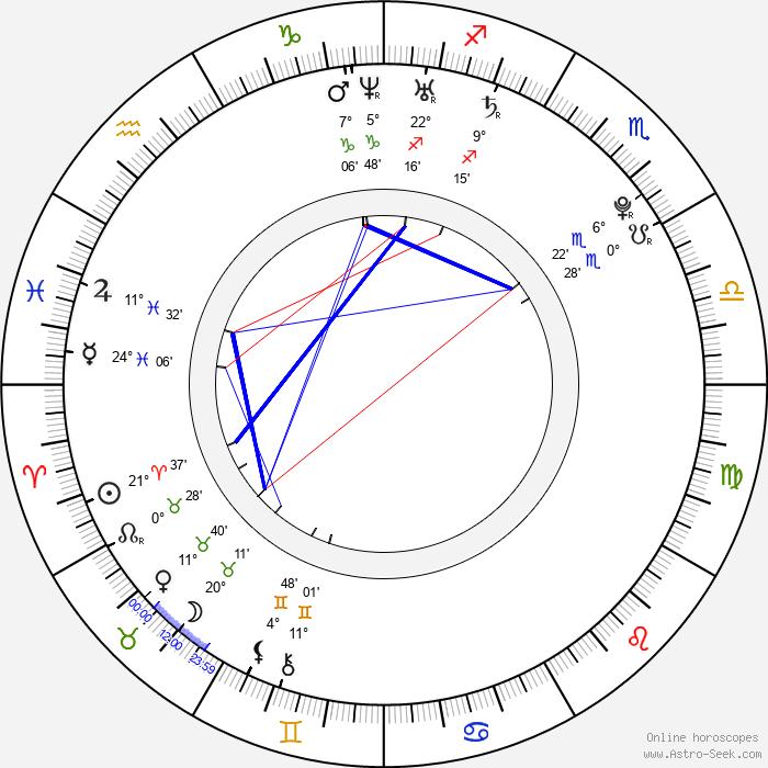 Stephanie Pratt - Birth horoscope chart