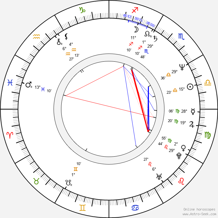 Stephanie Zimbalist - Birth horoscope chart