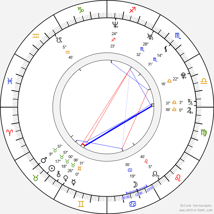 Stephen Amell - Birth horoscope chart