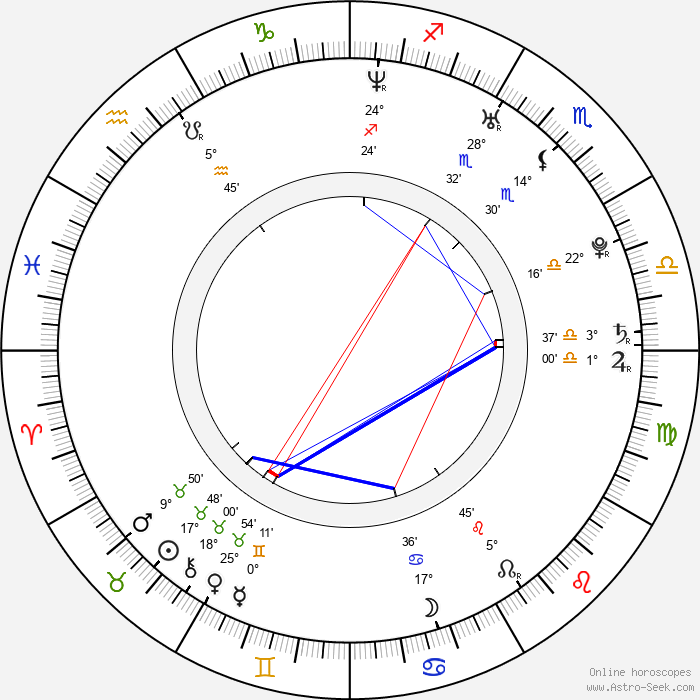 Stephen Amell Birth Chart Horoscope, Date of Birth, Astro