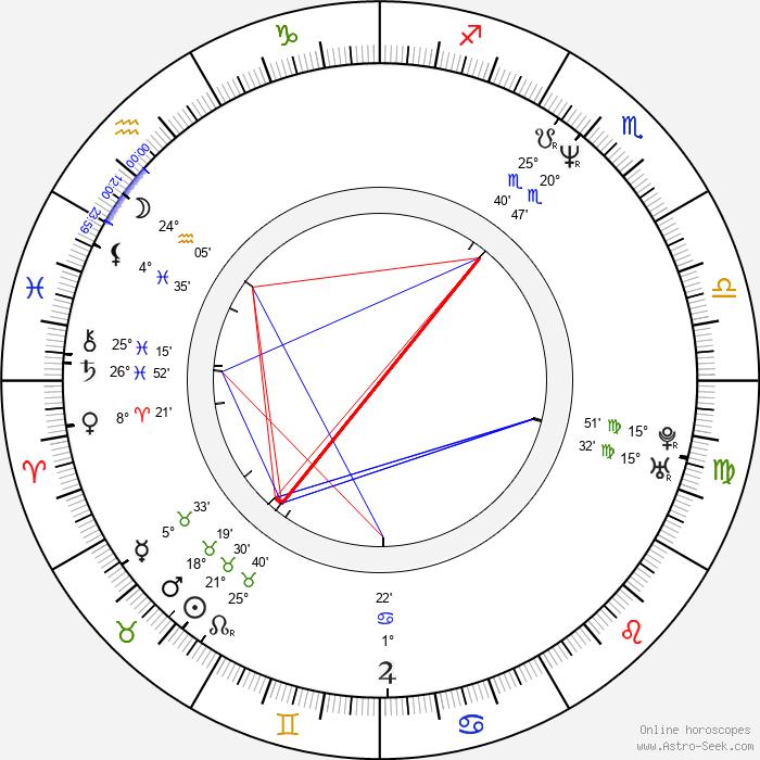 Stephen Baldwin - Birth horoscope chart