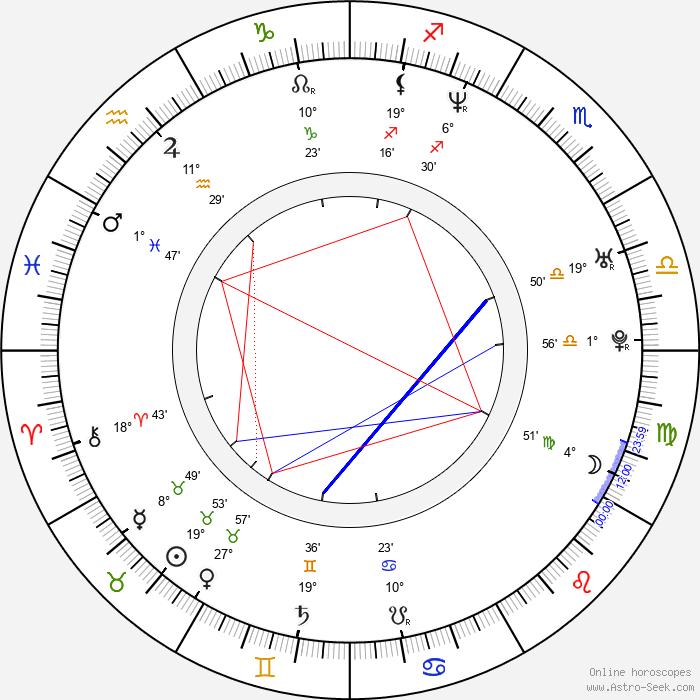 Stephen Berra - Birth horoscope chart