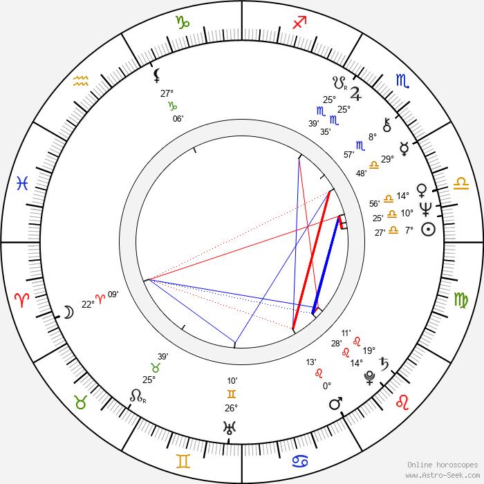 Stephen Collins - Birth horoscope chart