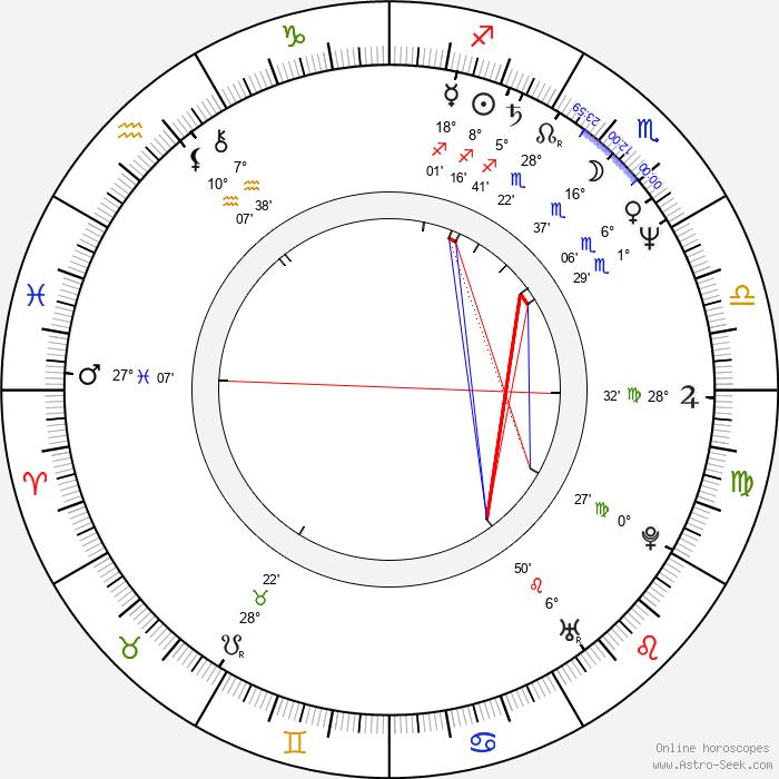 Stephen Dillane - Birth horoscope chart