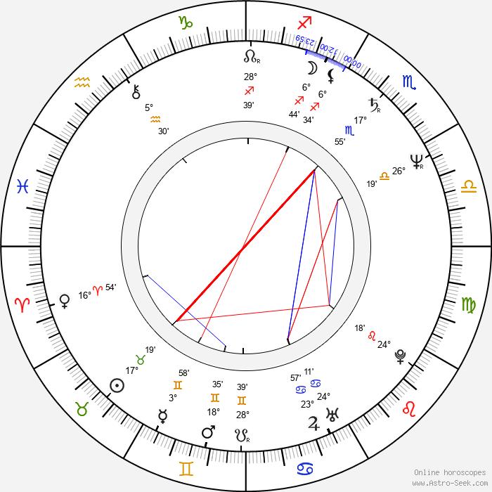 Stephen Furst - Birth horoscope chart