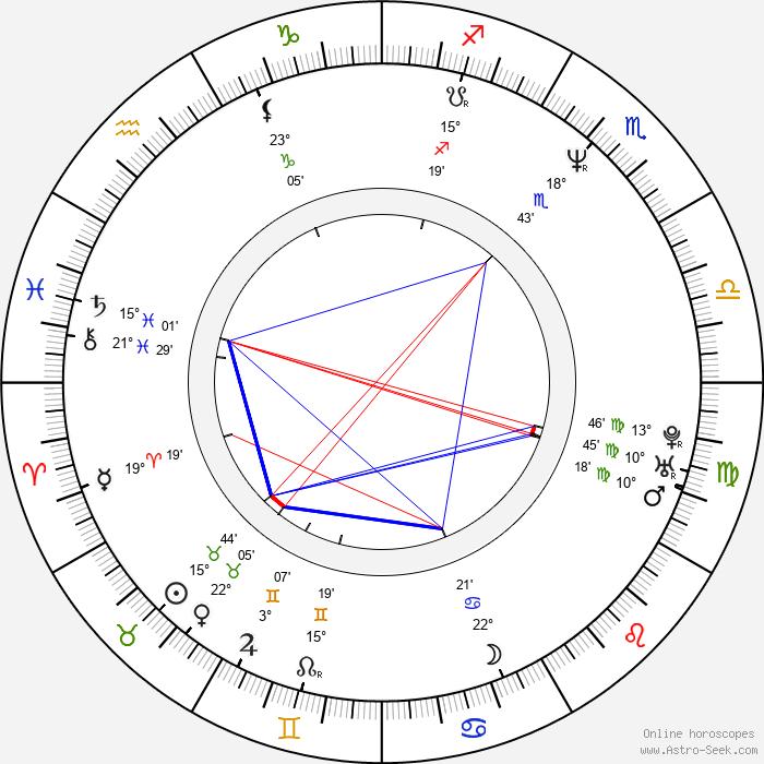 Stephen Gaghan - Birth horoscope chart