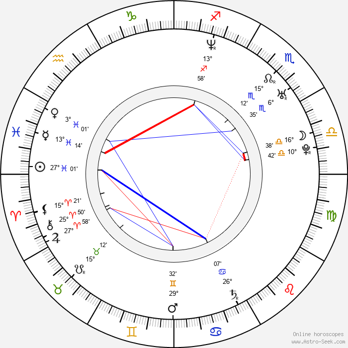 Stephen Gately - Birth horoscope chart