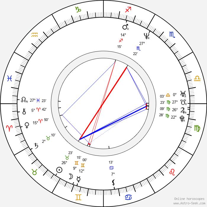 Stephen Hall - Birth horoscope chart