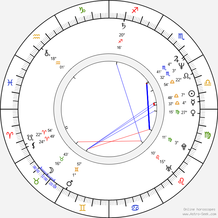 Stephen Hopkins - Birth horoscope chart