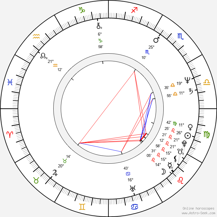 Stephen Hughes - Birth horoscope chart