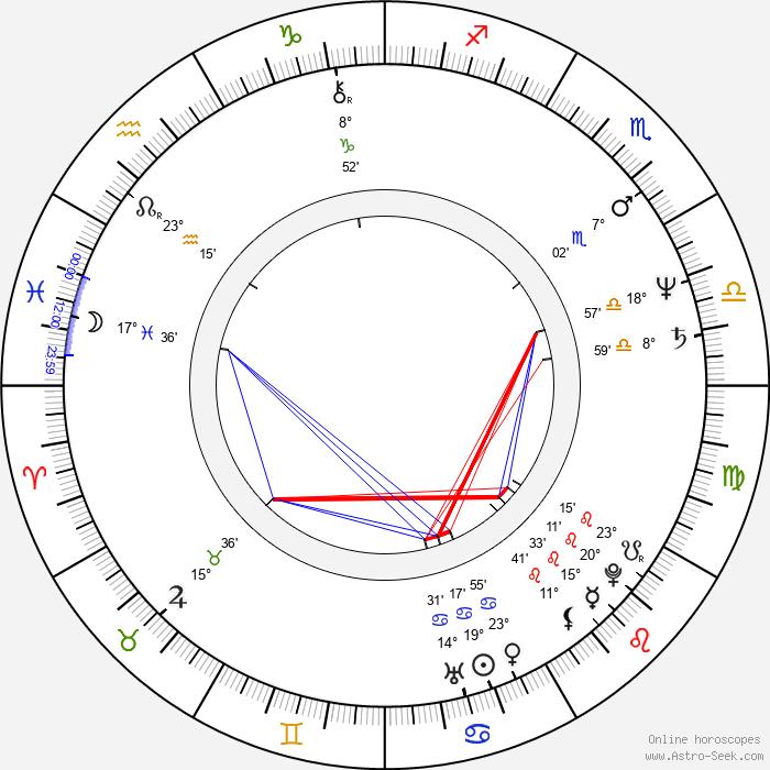 Stephen Lang - Birth horoscope chart