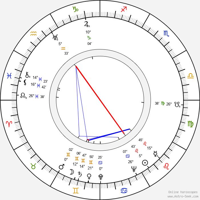 Stephen McNally - Birth horoscope chart