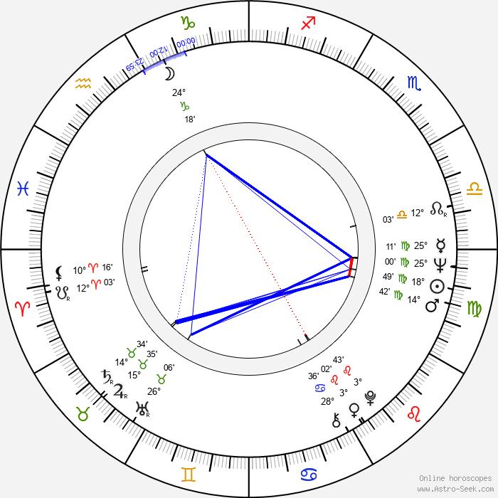 Stephen Verona - Birth horoscope chart