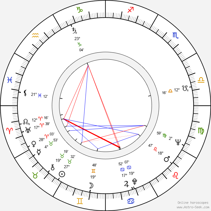 Stephen Young - Birth horoscope chart