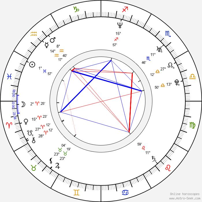 Stephon Marbury - Birth horoscope chart