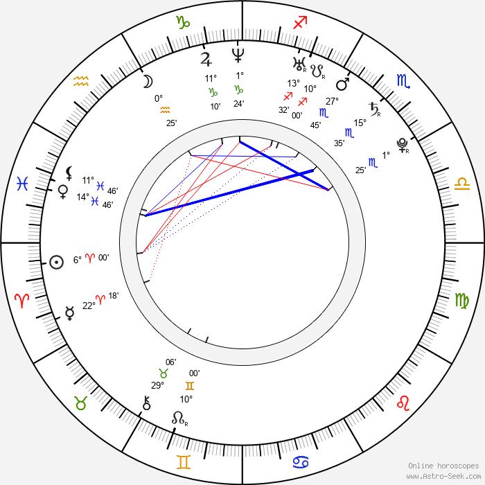 Sterling Sulieman - Birth horoscope chart